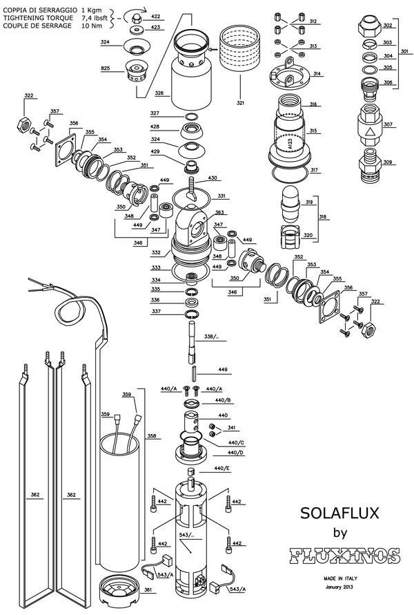 Pompe solari